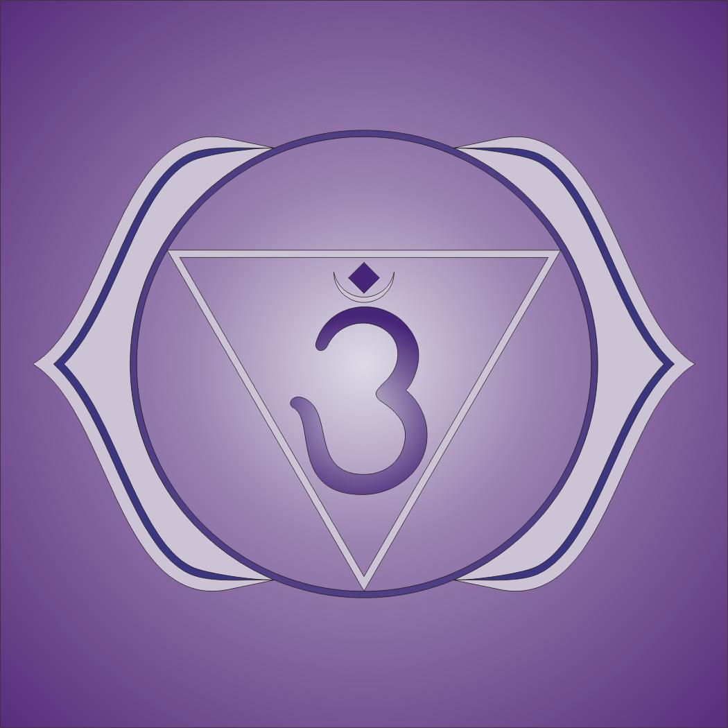 crown chakra opening symptoms - 880×880