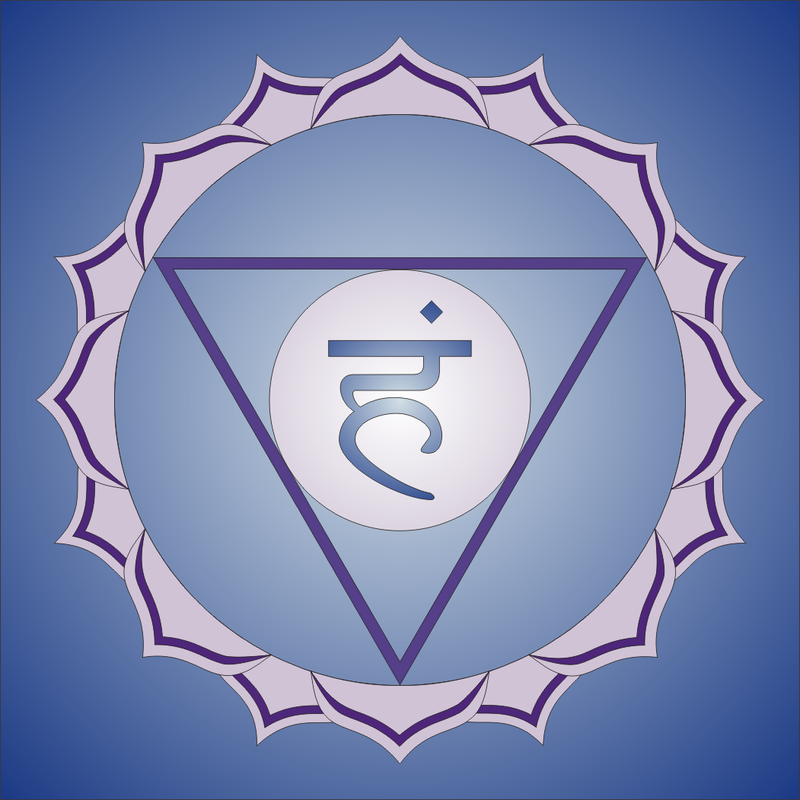 how to clean throat chakra